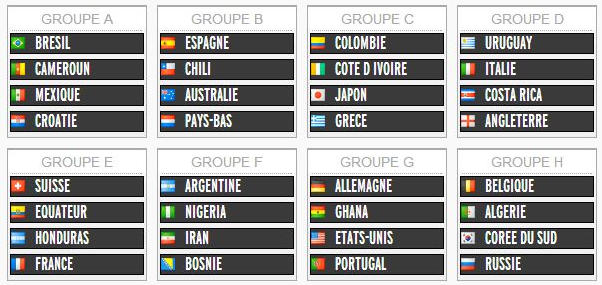 programme tv matchs coupe du monde 2014 calendrier horaires cha ne. Black Bedroom Furniture Sets. Home Design Ideas